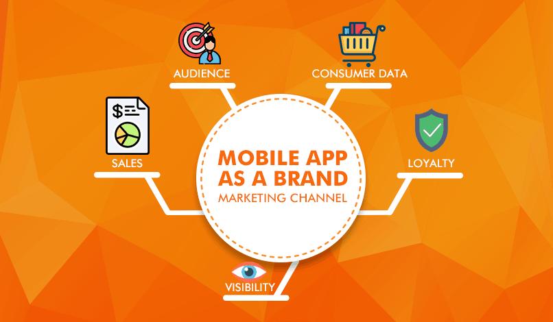 Mobile app brand awareness